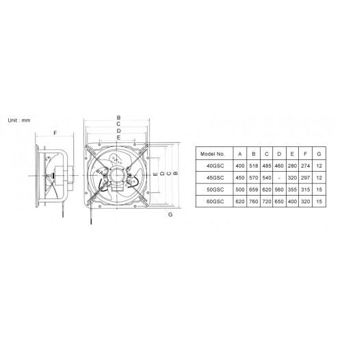 kdk industrial ventilation fan  high pressure   25gsc